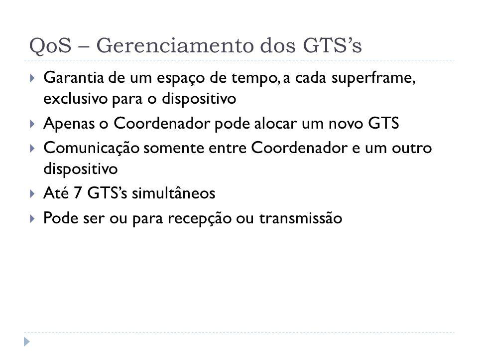 QoS – Gerenciamento dos GTS's