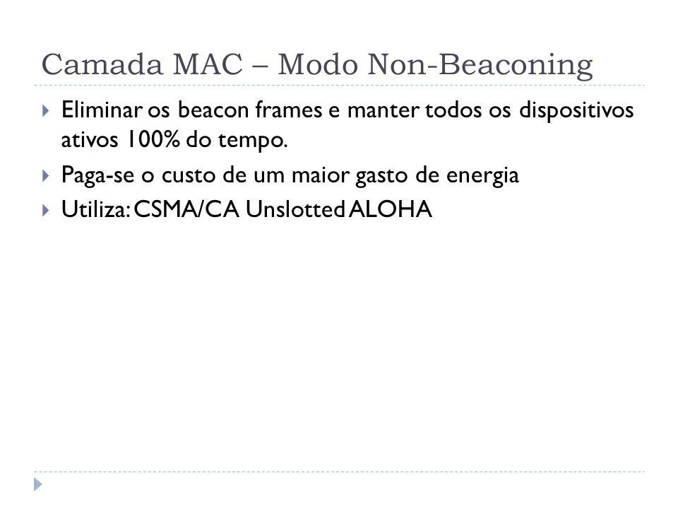 Camada MAC – Modo Non-Beaconing