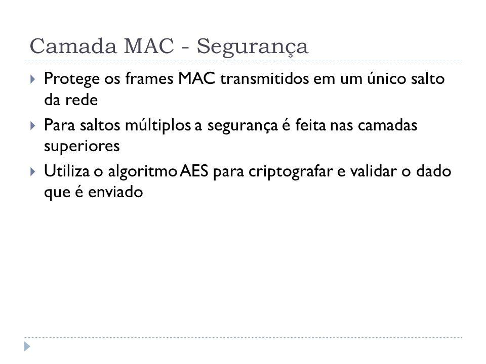 Camada MAC - Segurança Protege os frames MAC transmitidos em um único salto da rede.