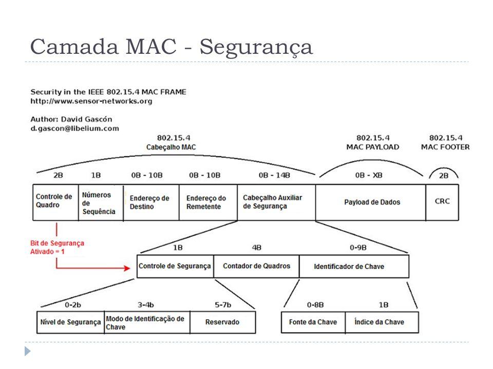 Camada MAC - Segurança
