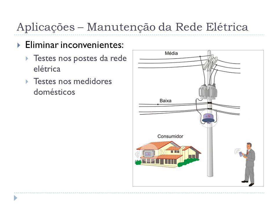 Aplicações – Manutenção da Rede Elétrica