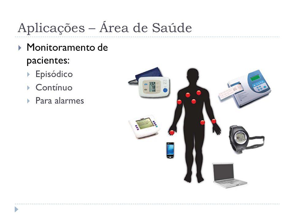 Aplicações – Área de Saúde