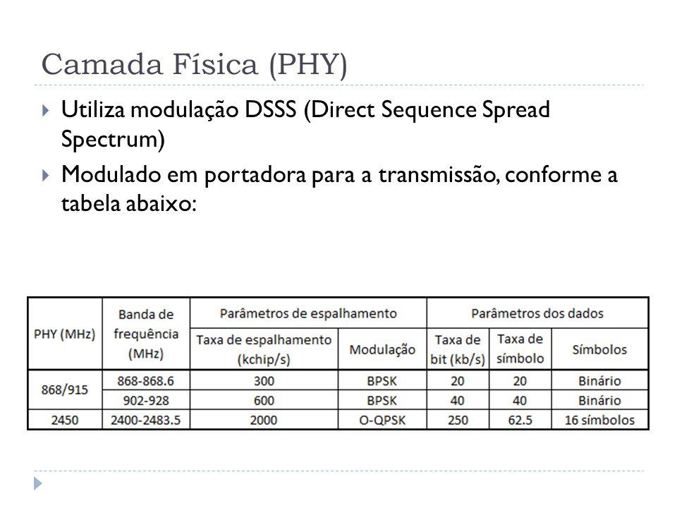 Camada Física (PHY) Utiliza modulação DSSS (Direct Sequence Spread Spectrum) Modulado em portadora para a transmissão, conforme a tabela abaixo: