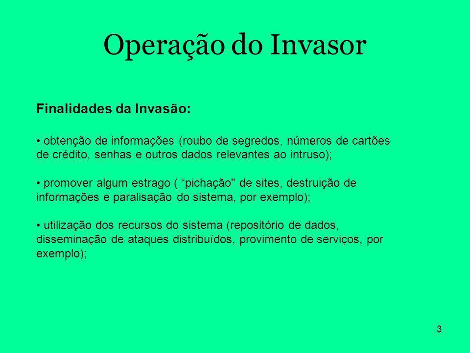 Operação do Invasor Finalidades da Invasão: