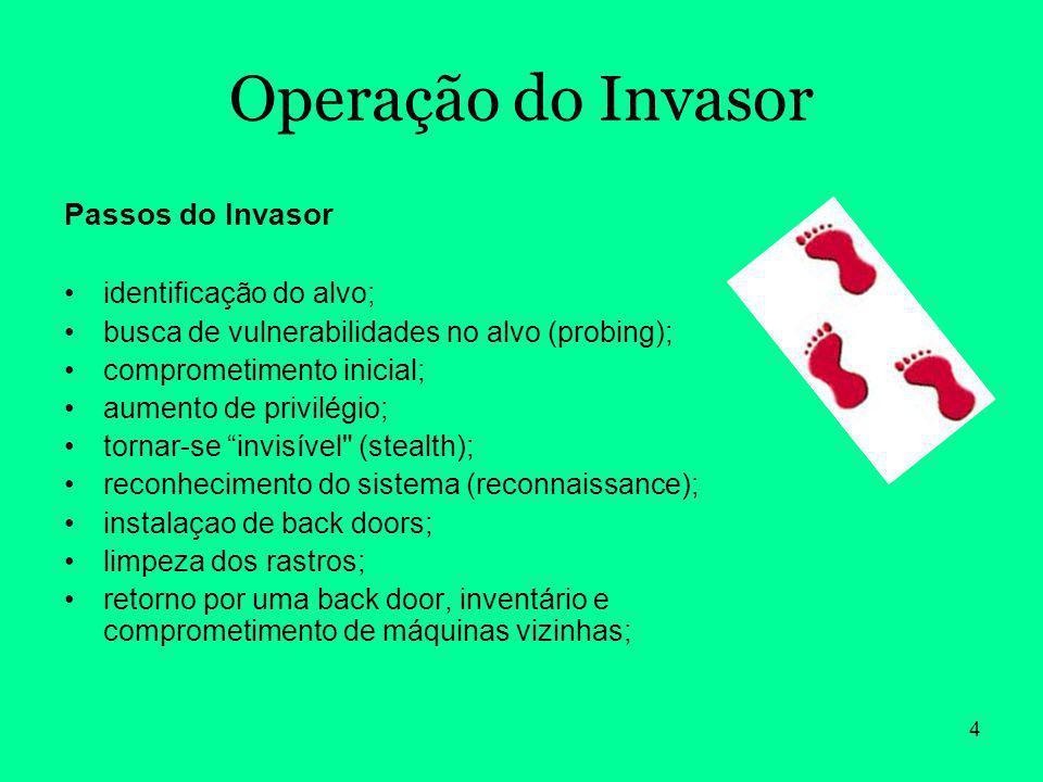 Operação do Invasor Passos do Invasor identificação do alvo;