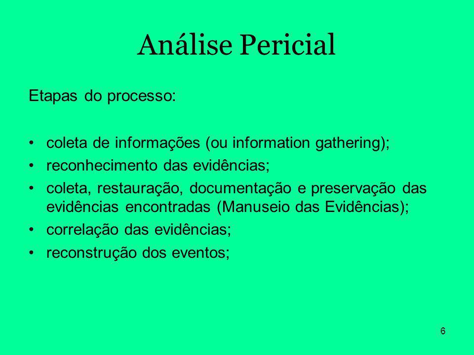 Análise Pericial Etapas do processo: