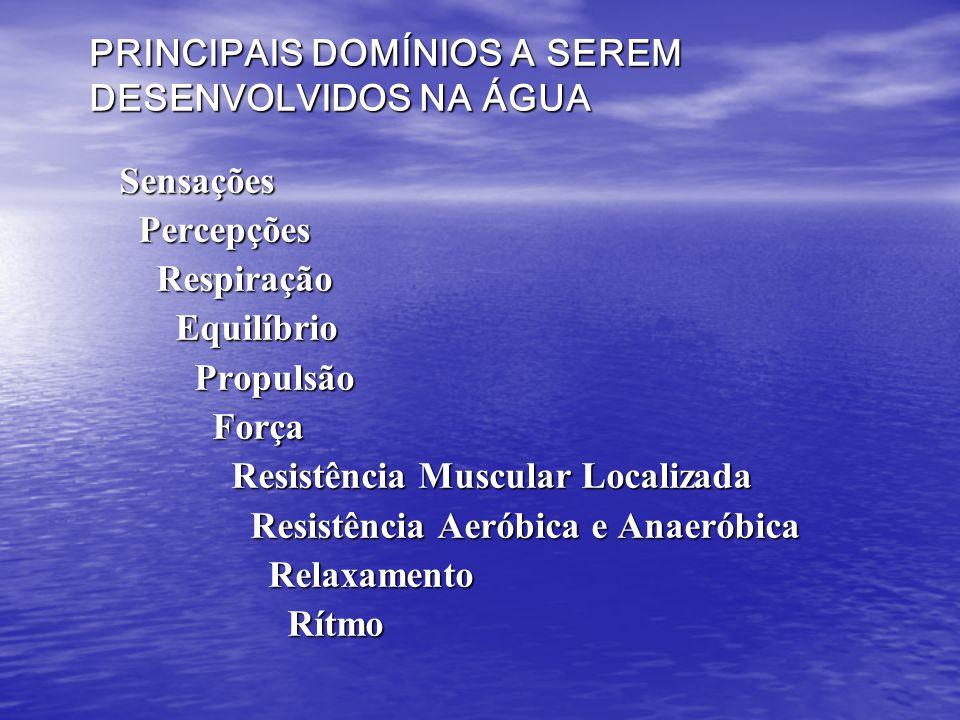 PRINCIPAIS DOMÍNIOS A SEREM DESENVOLVIDOS NA ÁGUA