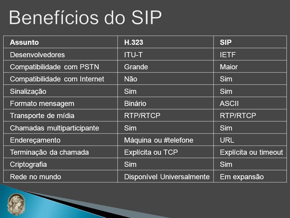Assunto H.323. SIP. Desenvolvedores. ITU-T. IETF. Compatibilidade com PSTN. Grande. Maior. Compatibilidade com Internet.
