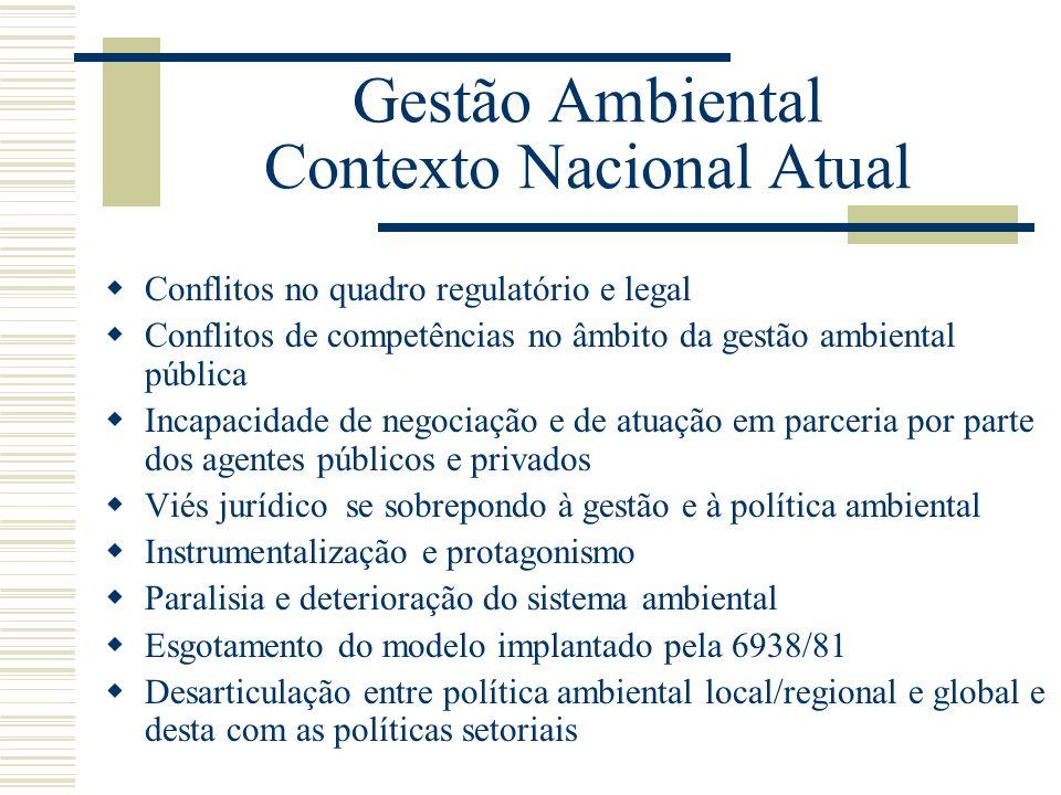 Gestão Ambiental Contexto Nacional Atual