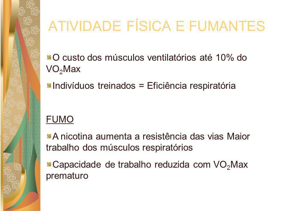 ATIVIDADE FÍSICA E FUMANTES