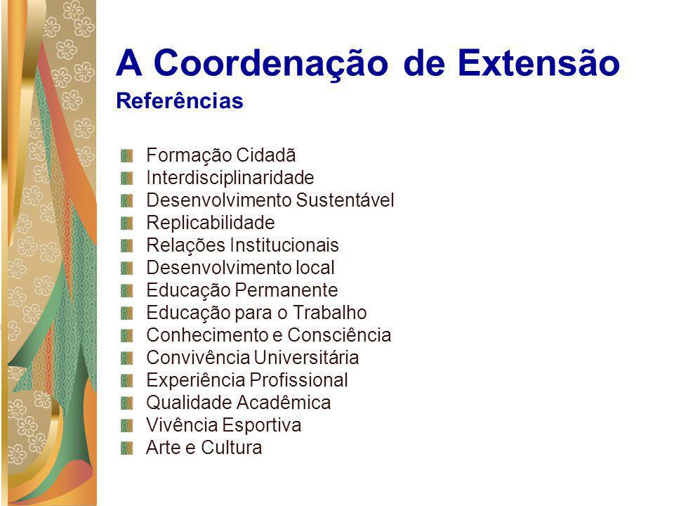 A Coordenação de Extensão