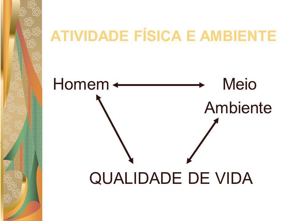 ATIVIDADE FÍSICA E AMBIENTE