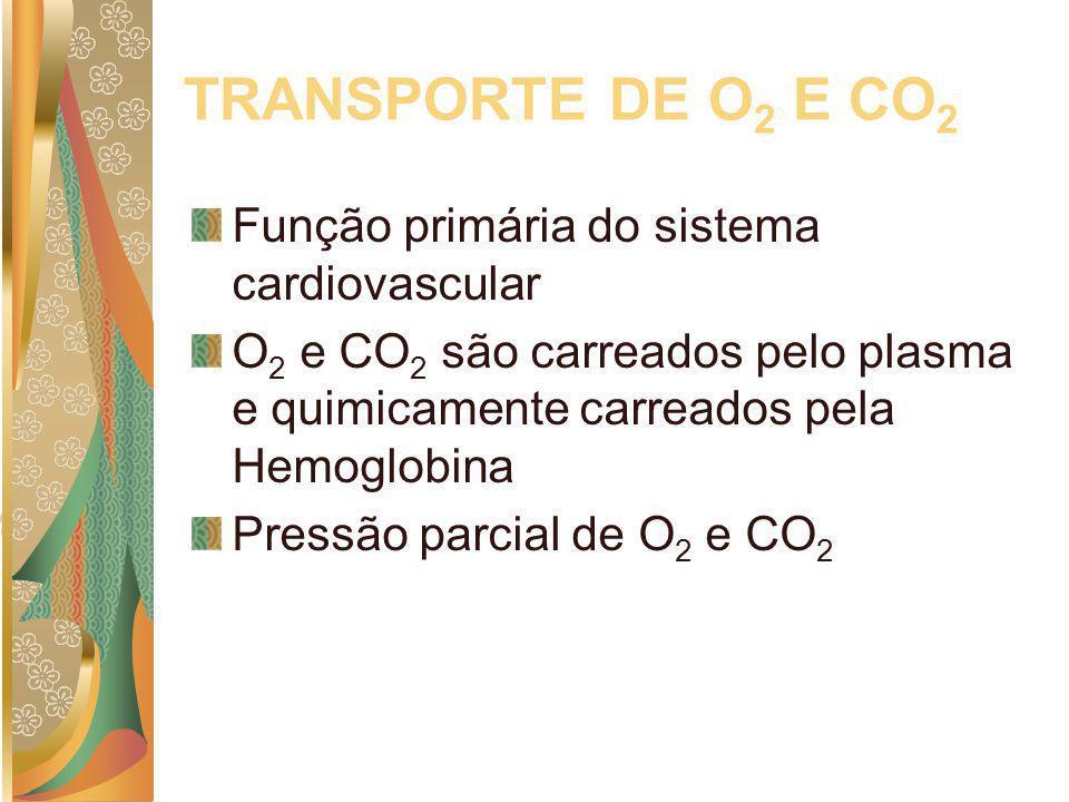 TRANSPORTE DE O2 E CO2 Função primária do sistema cardiovascular