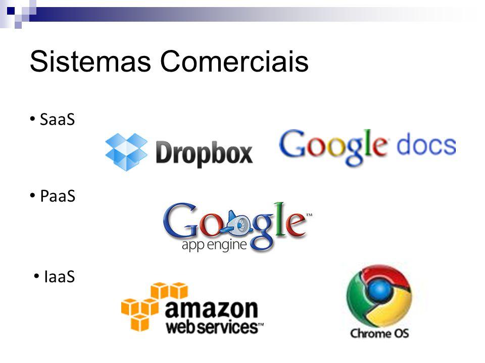 Sistemas Comerciais SaaS PaaS IaaS