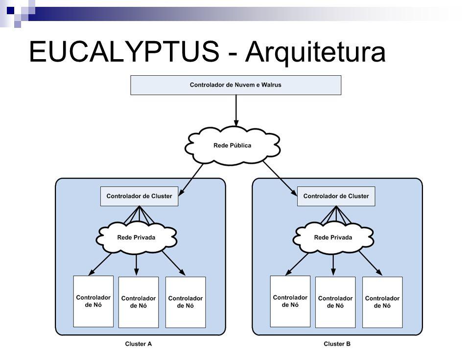 EUCALYPTUS - Arquitetura