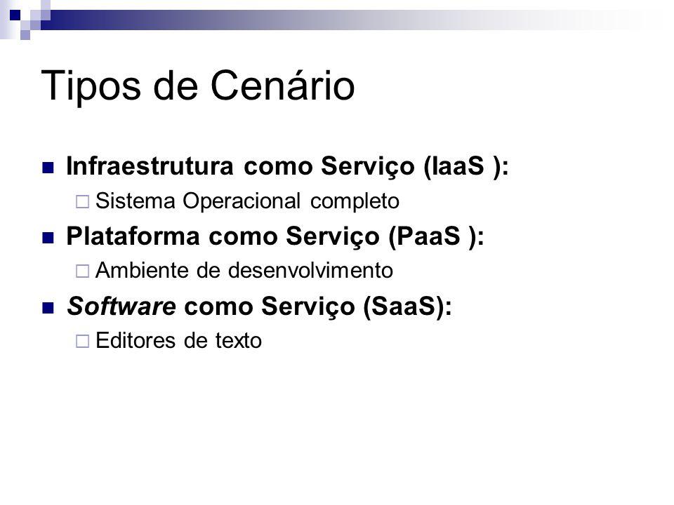 Tipos de Cenário Infraestrutura como Serviço (IaaS ):