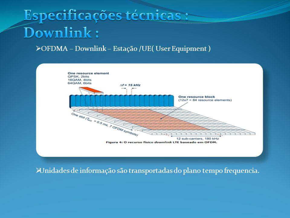 Especificações técnicas : Downlink :