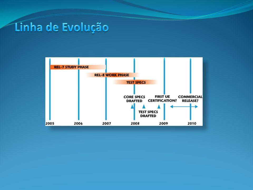 Linha de Evolução