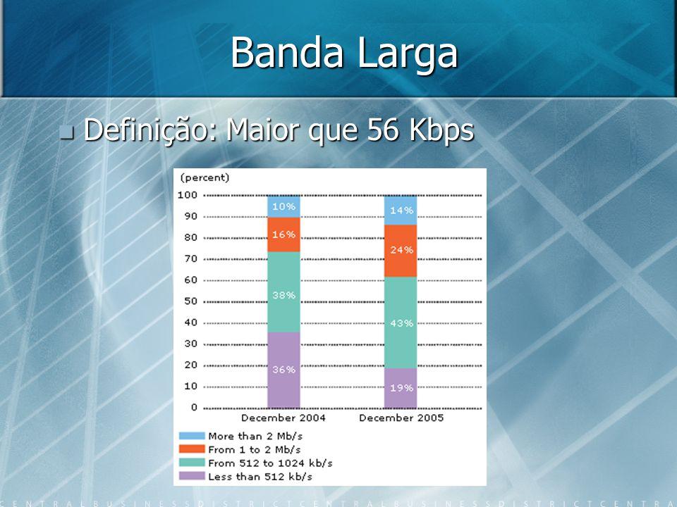 Banda Larga Definição: Maior que 56 Kbps
