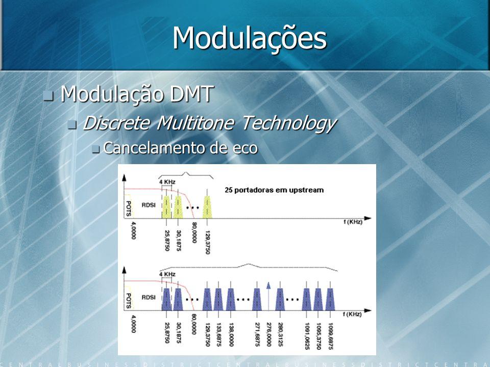 Modulações Modulação DMT Discrete Multitone Technology