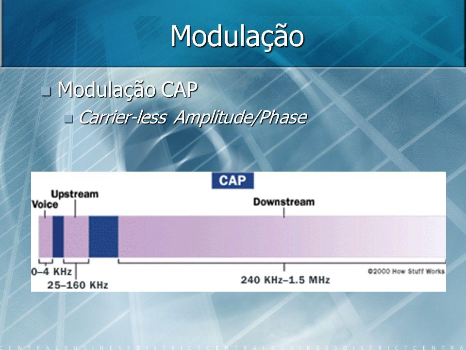 Modulação Modulação CAP Carrier-less Amplitude/Phase