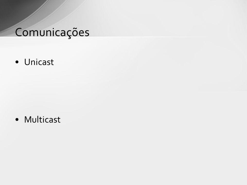 Comunicações Unicast Multicast