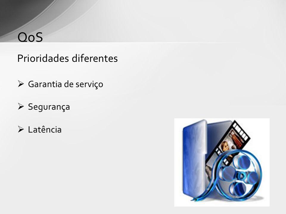 QoS Prioridades diferentes Garantia de serviço Segurança Latência