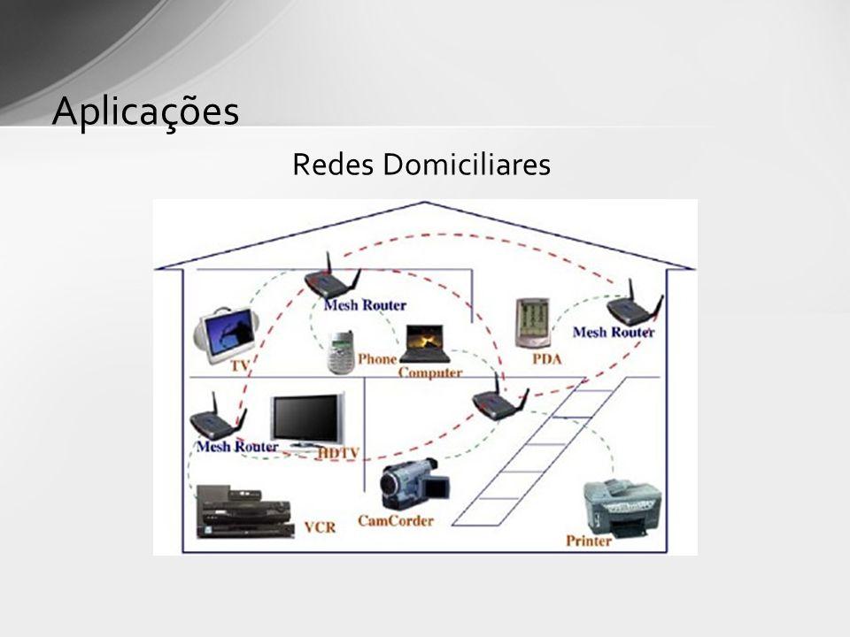 Aplicações Redes Domiciliares