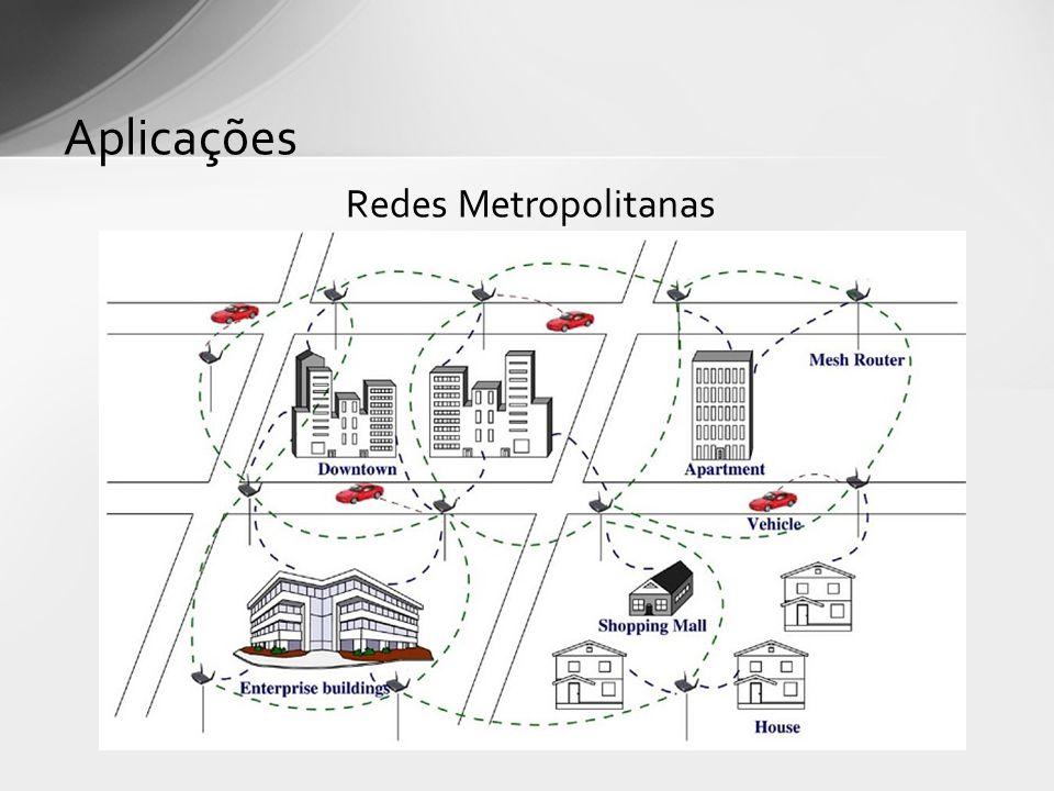 Aplicações Redes Metropolitanas