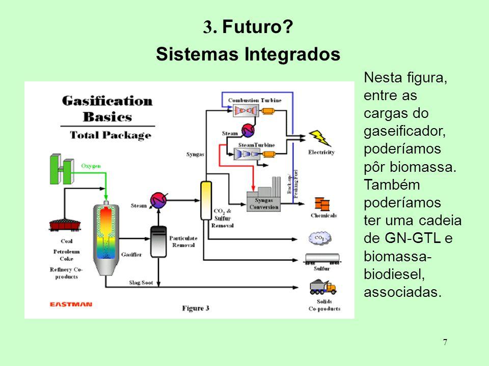 3. Futuro Sistemas Integrados