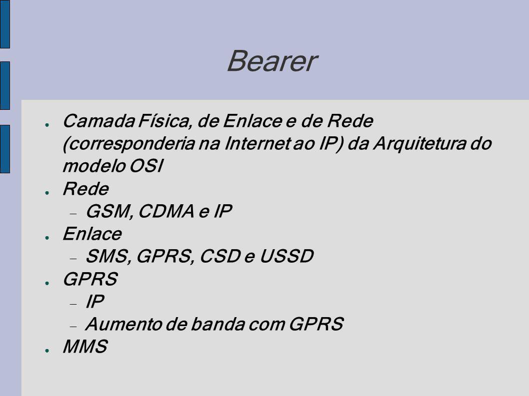 Bearer Camada Física, de Enlace e de Rede (corresponderia na Internet ao IP) da Arquitetura do modelo OSI.