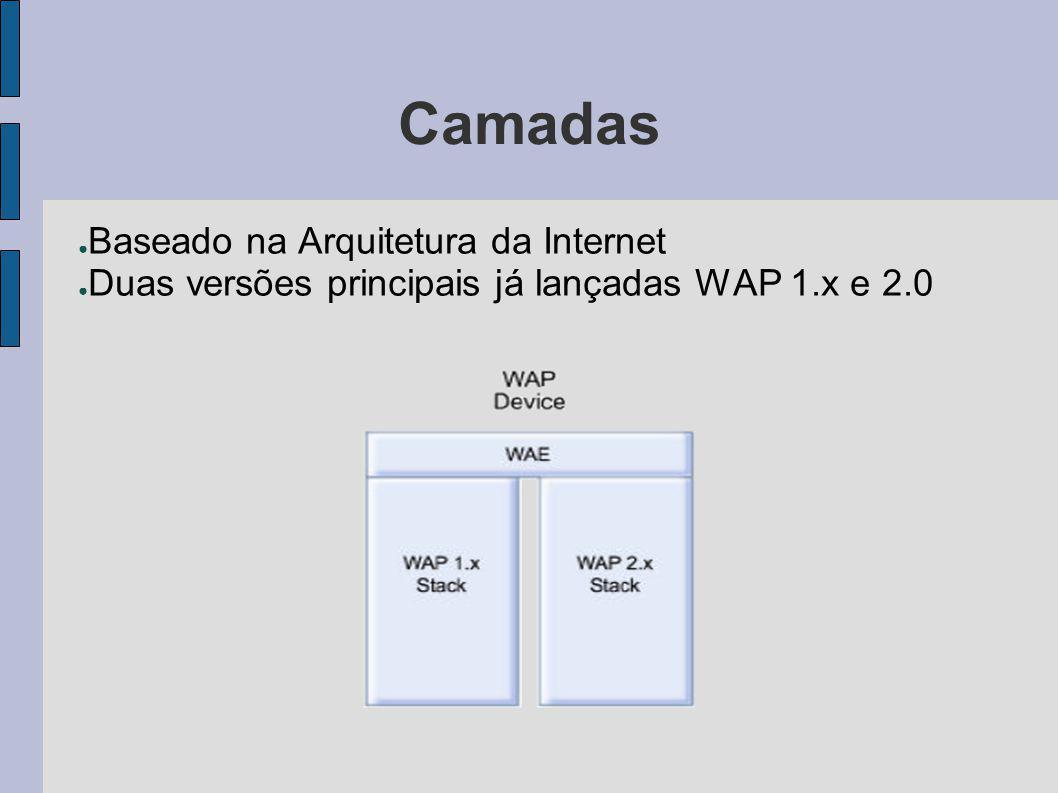 Camadas Baseado na Arquitetura da Internet