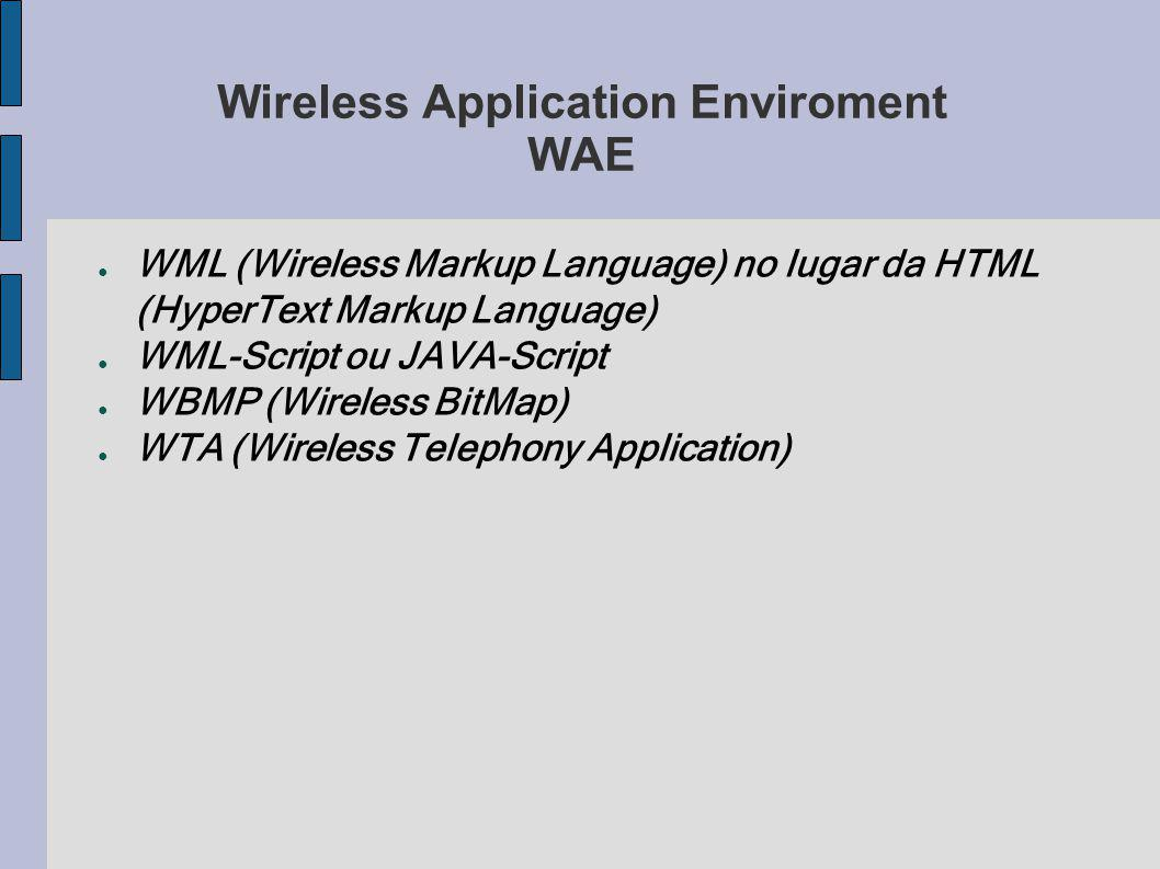 Wireless Application Enviroment WAE