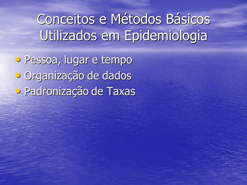 Conceitos e Métodos Básicos Utilizados em Epidemiologia