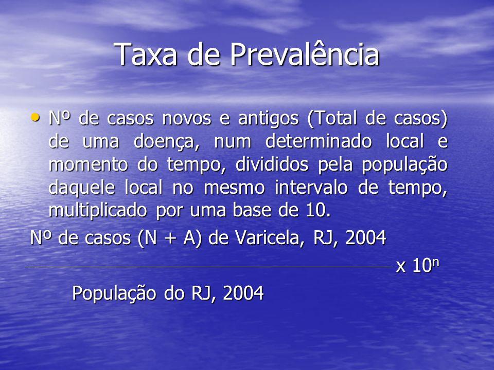 Taxa de Prevalência