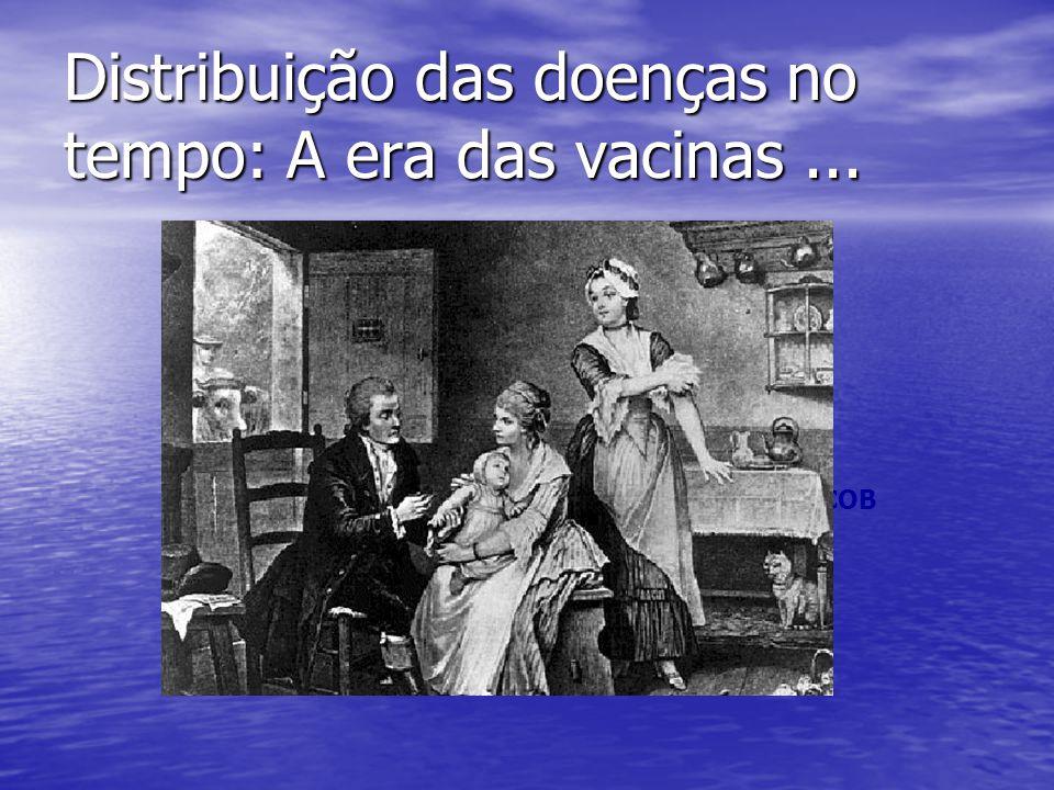 Distribuição das doenças no tempo: A era das vacinas ...