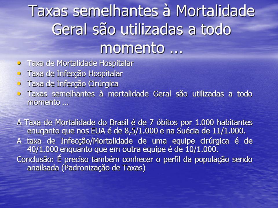 Taxas semelhantes à Mortalidade Geral são utilizadas a todo momento ...
