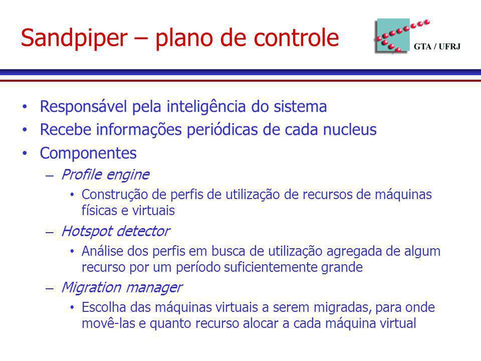 Sandpiper – plano de controle