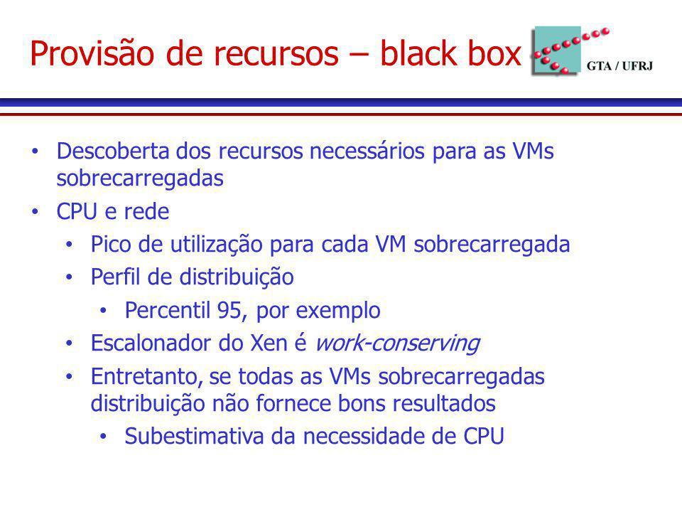 Provisão de recursos – black box
