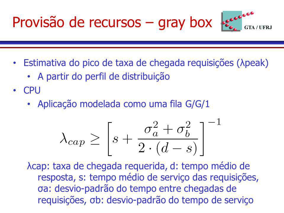 Provisão de recursos – gray box