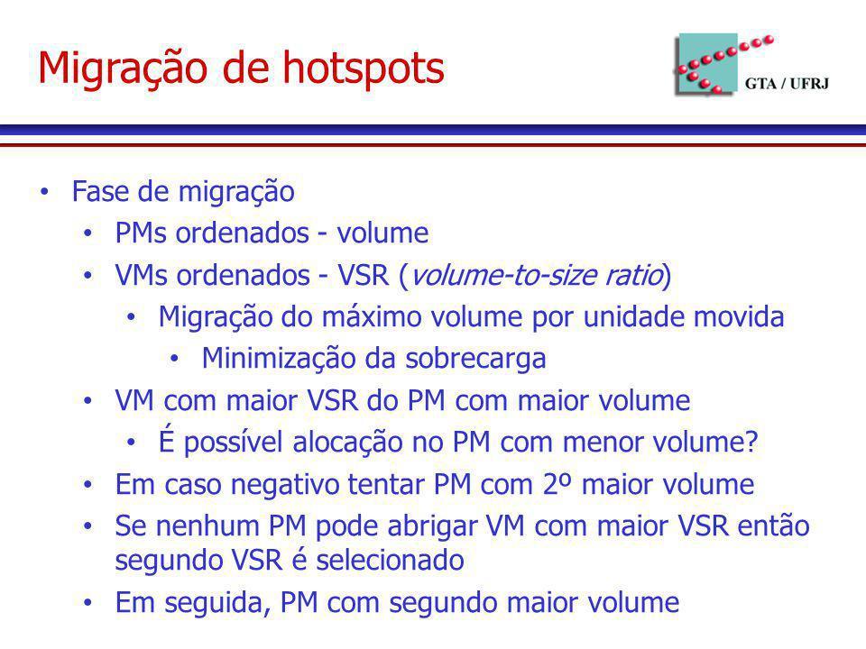 Migração de hotspots Fase de migração PMs ordenados - volume
