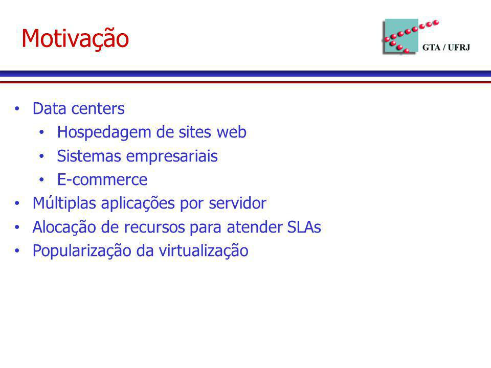 Motivação Data centers Hospedagem de sites web Sistemas empresariais