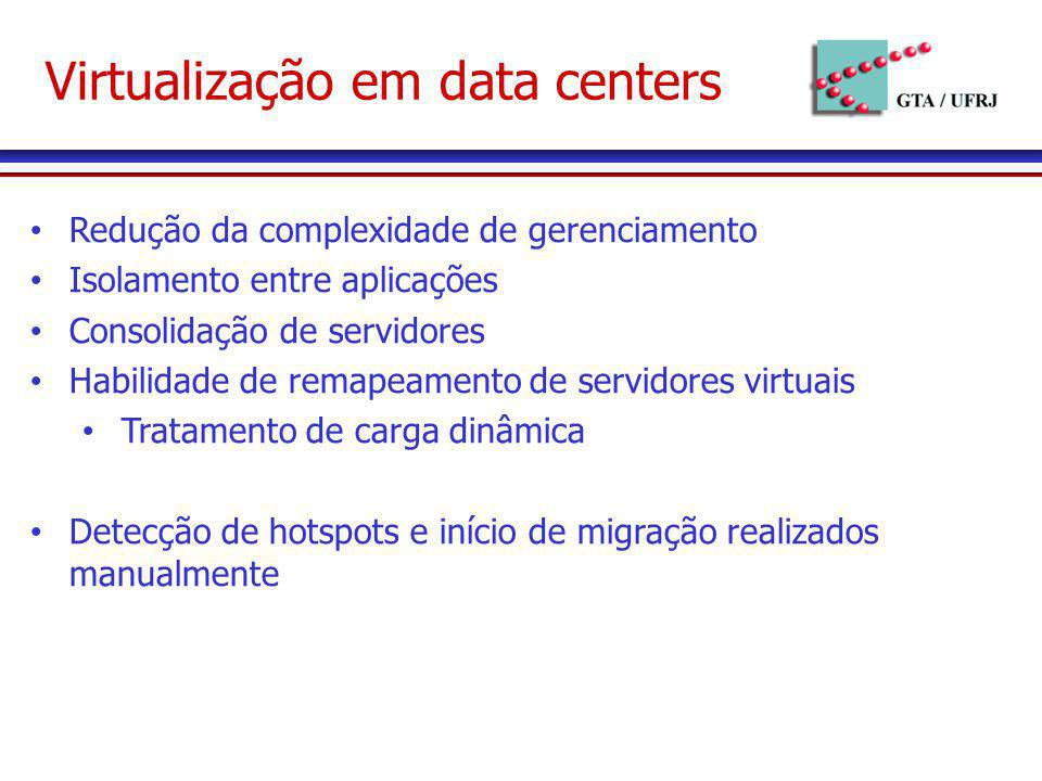 Virtualização em data centers