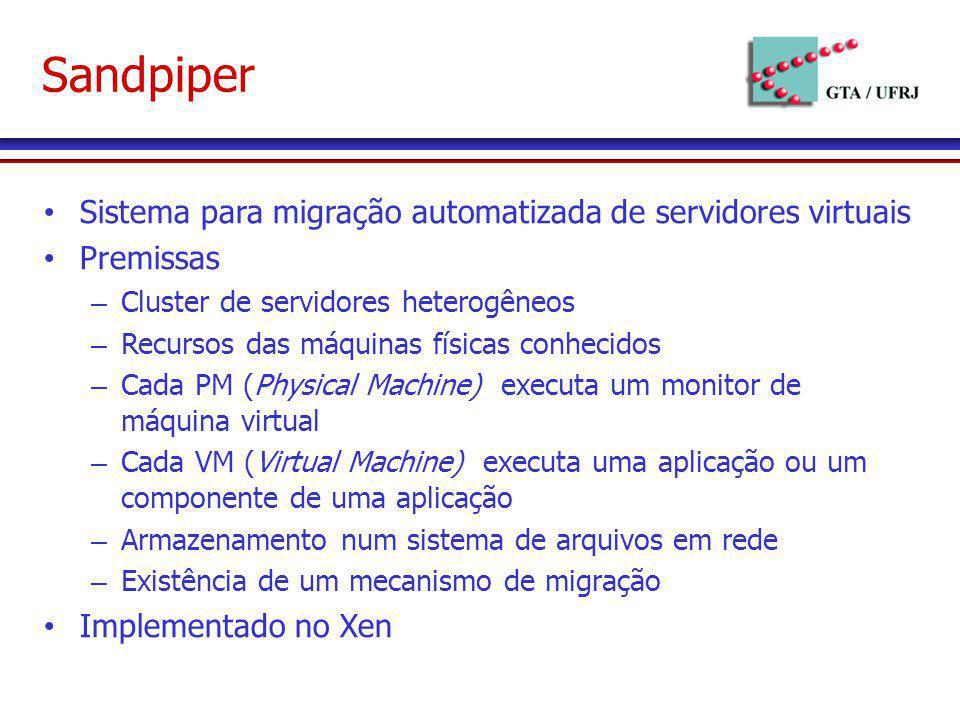 Sandpiper Sistema para migração automatizada de servidores virtuais