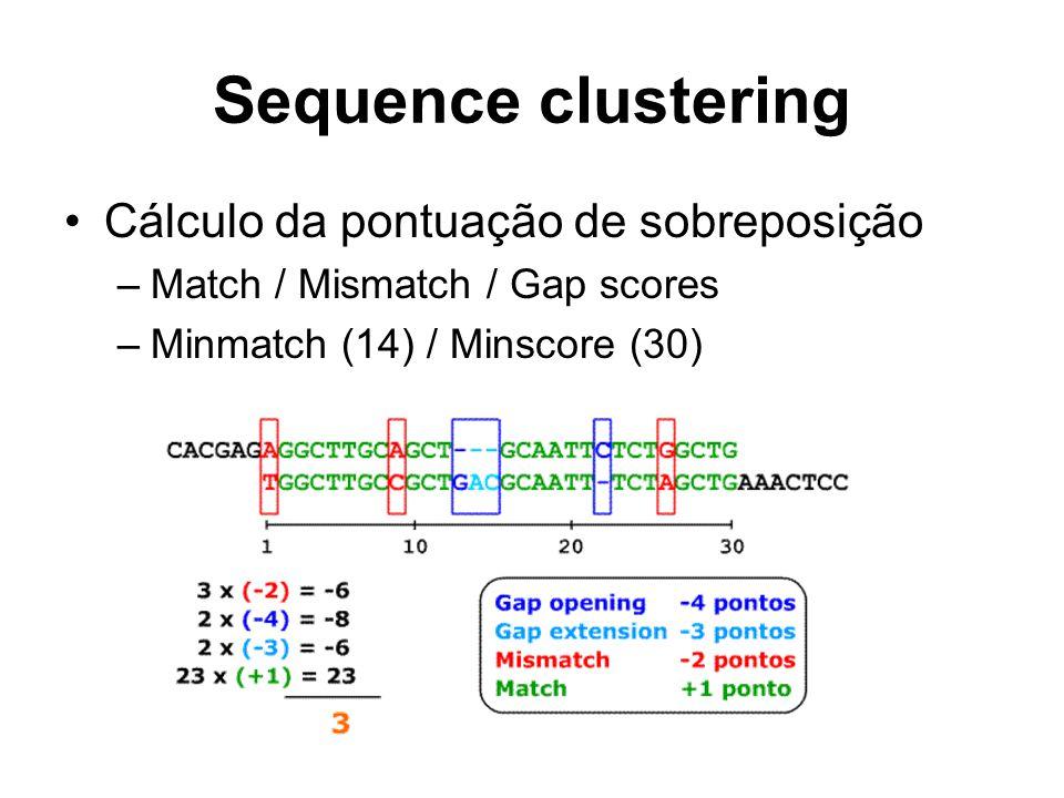 Sequence clustering Cálculo da pontuação de sobreposição