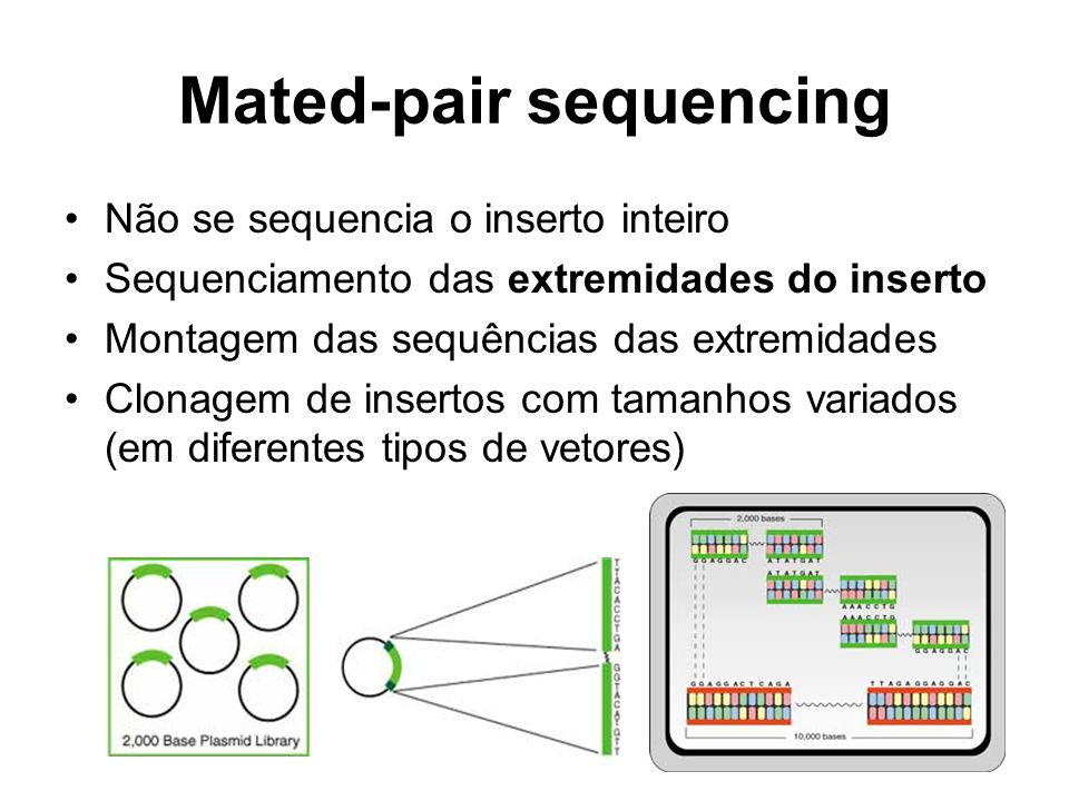 Mated-pair sequencing