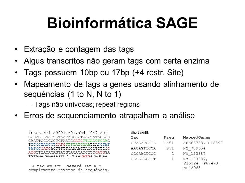 Bioinformática SAGE Extração e contagem das tags