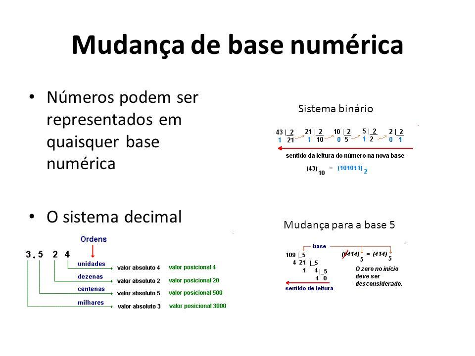 Mudança de base numérica