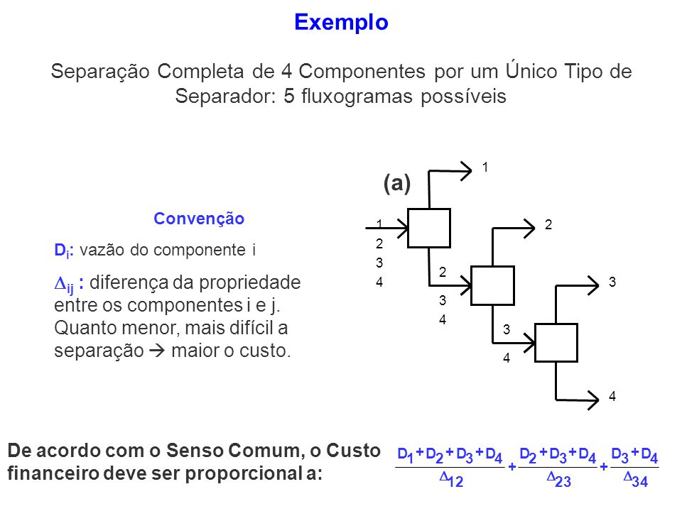 Exemplo Separação Completa de 4 Componentes por um Único Tipo de Separador: 5 fluxogramas possíveis.