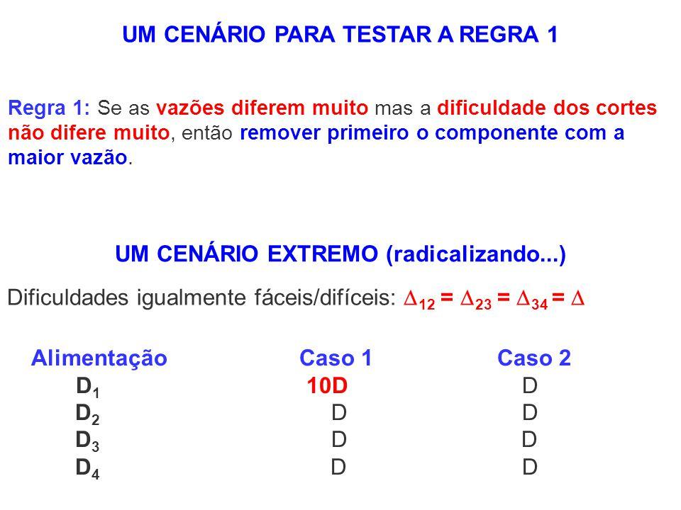 UM CENÁRIO PARA TESTAR A REGRA 1 UM CENÁRIO EXTREMO (radicalizando...)